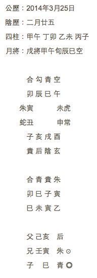 大六壬 占卜 測櫻花何時盛開
