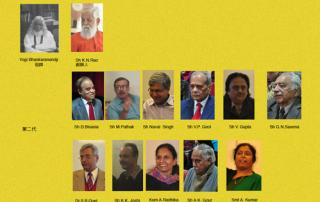 印度占星師承
