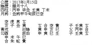 大六壬推算CC換到理想工作 大六壬課式