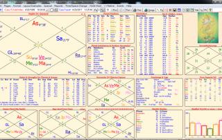 Shri Jyotish Star 專業印度占星軟體