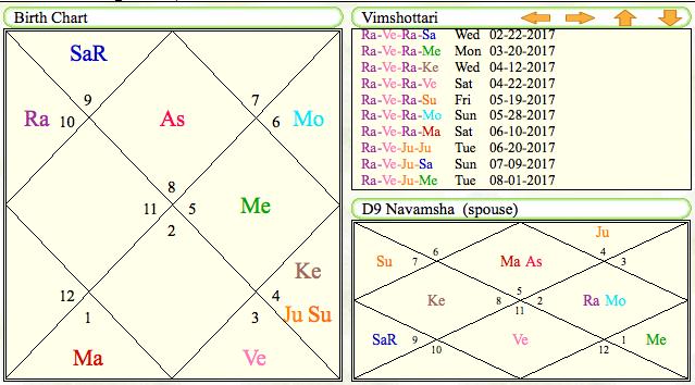 印度占星推算CC換到理想工作